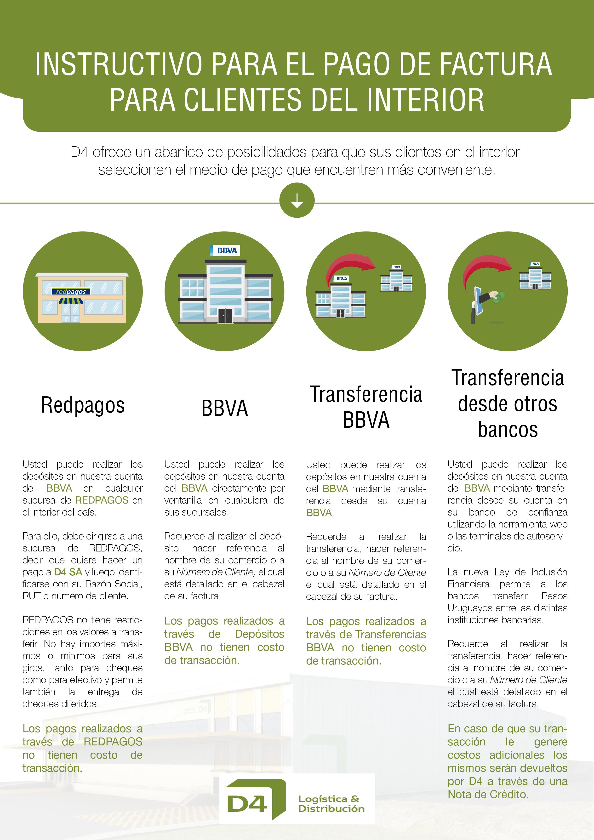 Infografías e instructivos